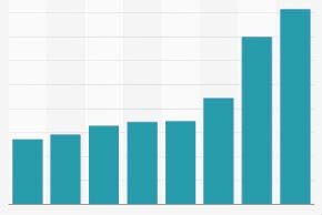 Повышение стоимости кровельных работ в Запорожье на строительный сезон 2018 года