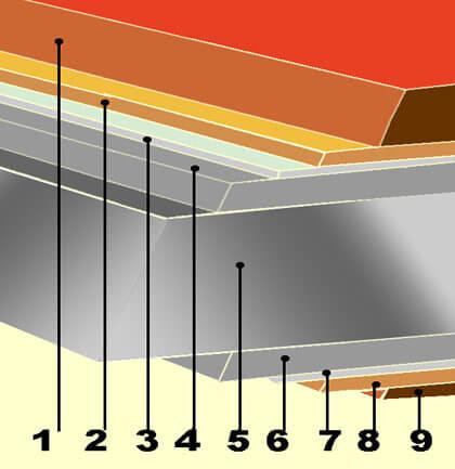 Монтаж металлочерепы на кровлю крыши, другие кровельные материалы