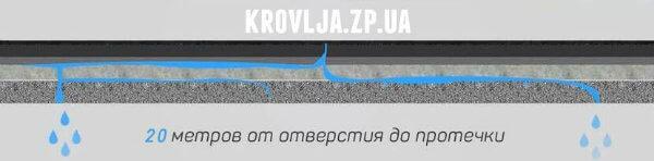 Протекает мягкая кровля, – как найти место повреждения на плоской крыше и выполнить ее ремонт