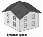 Форма кровли крыши - ромбовидная бубновая
