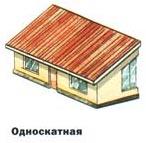 Форма кровли крыши - односкатная