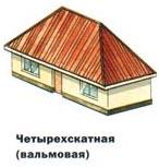 Форма кровли крыши - вальмовая 4-х скатная