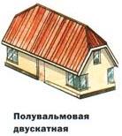 Форма кровли крыши - полувальмовая 2-х скатная