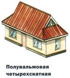 Форма кровли крыши - полувальмовая 4-х скатная с козырьком