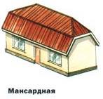 Форма кровли крыши - мансардная ломаная с дополнительным скатом