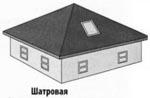 Форма кровли крыши - шатровая
