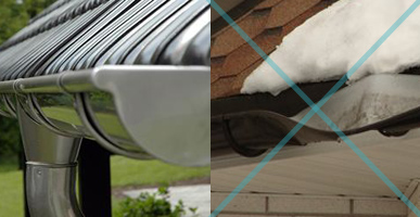 Gutter Guard Charlotte Reviews Protection
